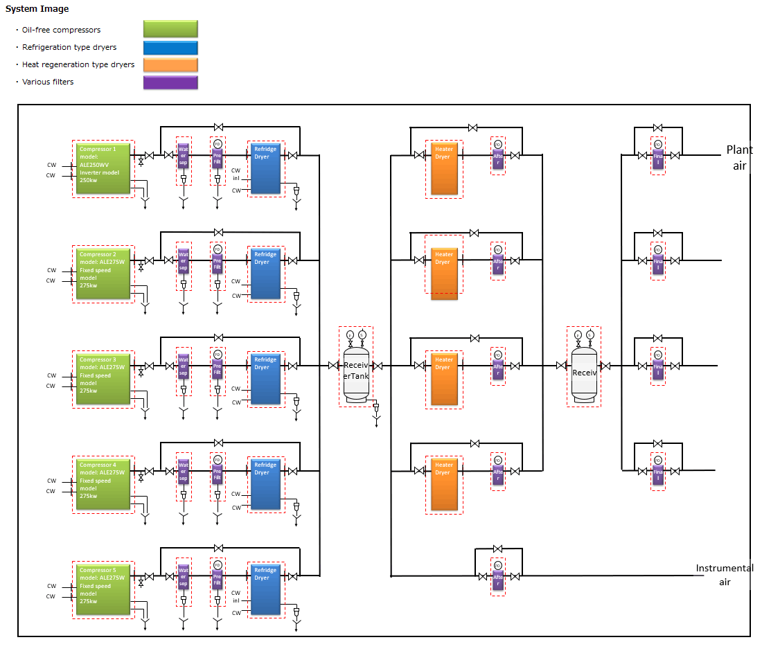 Case study 3 image