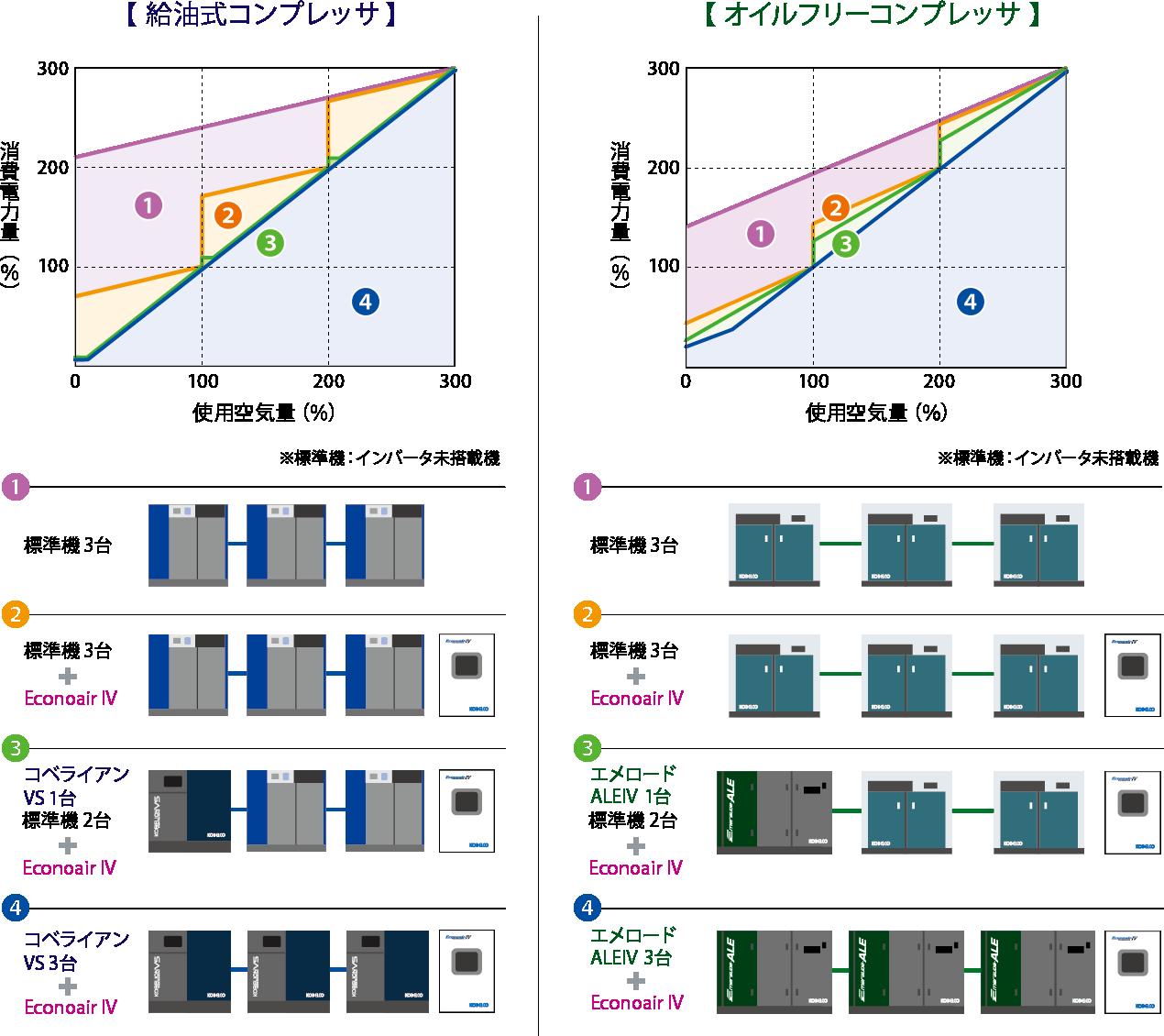 制御モデル図