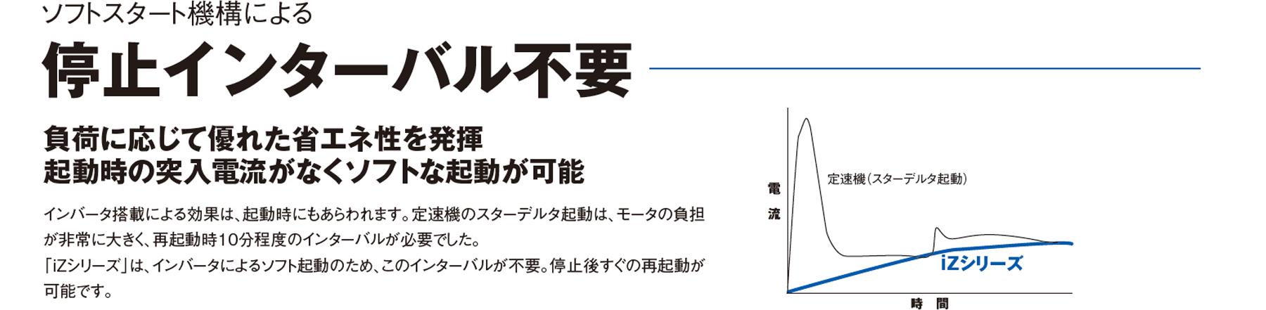 iZシリーズ 水冷式/空冷式_3
