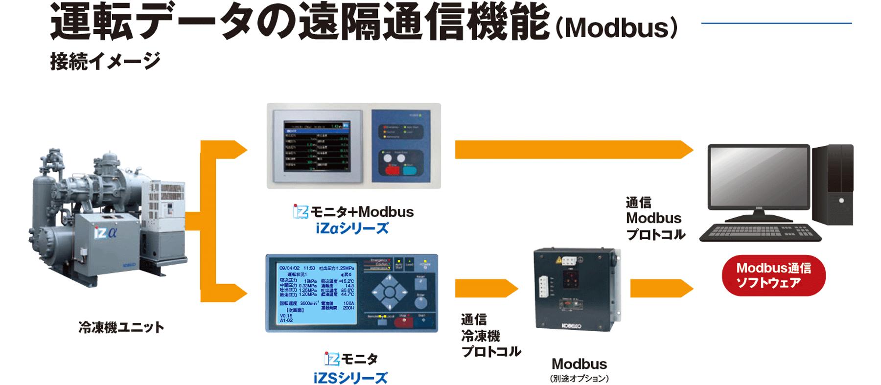 iZシリーズ 水冷式/空冷式_6