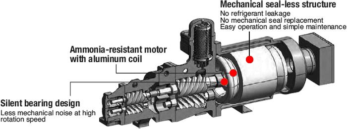 Ammonia resistant motor with aluminum coil