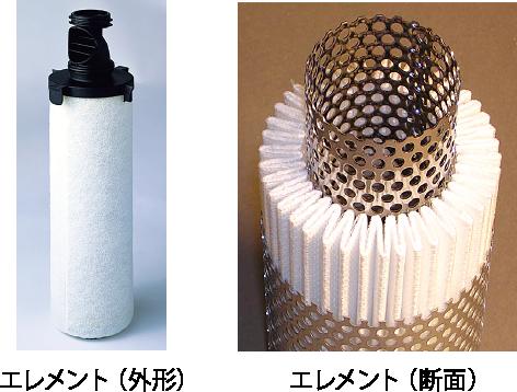 新フィルタ技術が世界最高水準の粒子除去と省エネ性を実現